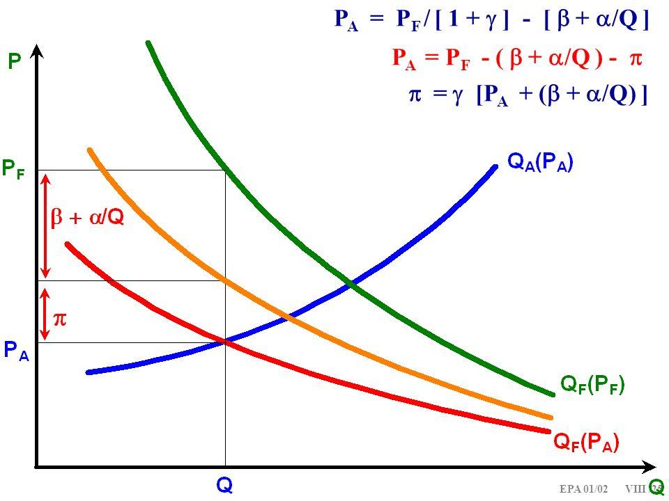 EPA 01/02 VIII /25 P A = P F / [ 1 + ] - [ + /Q ] = [P A + ( + /Q) ] P A = P F - ( + /Q ) -