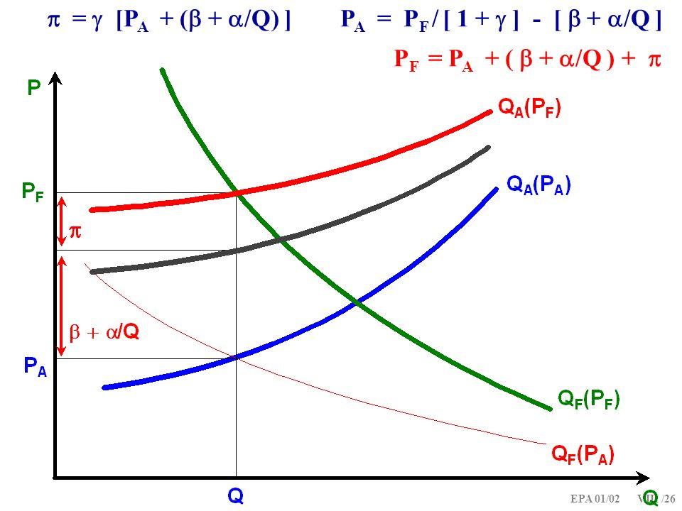 EPA 01/02 VIII /26 P A = P F / [ 1 + ] - [ + /Q ] = [P A + ( + /Q) ] P F = P A + ( + /Q ) +