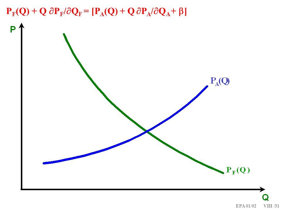 EPA 01/02 VIII /31 P F (Q) + Q P F / Q F = [P A (Q) + Q P A / Q A + ]