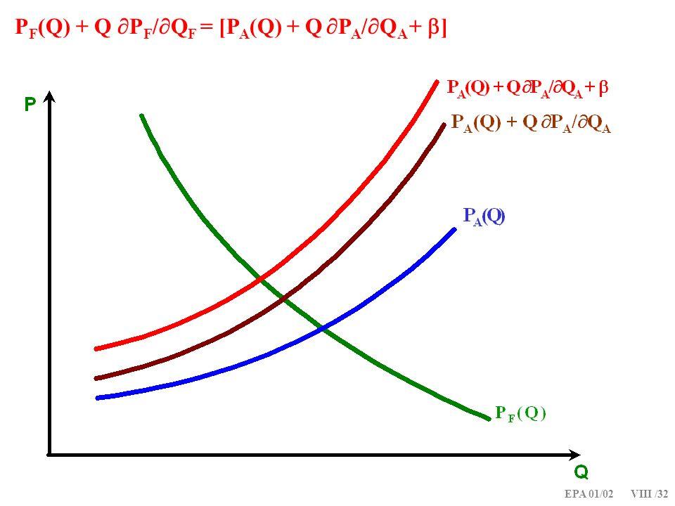 EPA 01/02 VIII /32 P F (Q) + Q P F / Q F = [P A (Q) + Q P A / Q A + ]