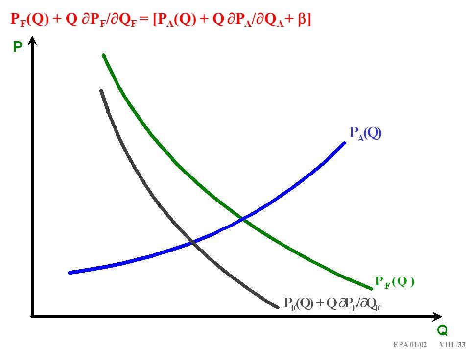 EPA 01/02 VIII /33 P F (Q) + Q P F / Q F = [P A (Q) + Q P A / Q A + ]