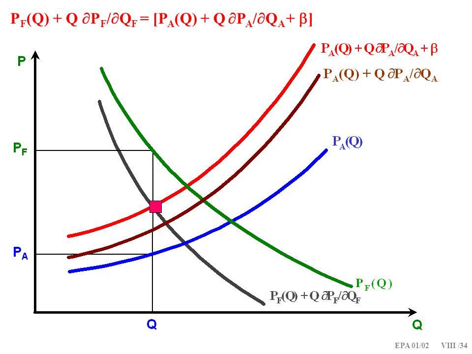 EPA 01/02 VIII /34 P F (Q) + Q P F / Q F = [P A (Q) + Q P A / Q A + ]