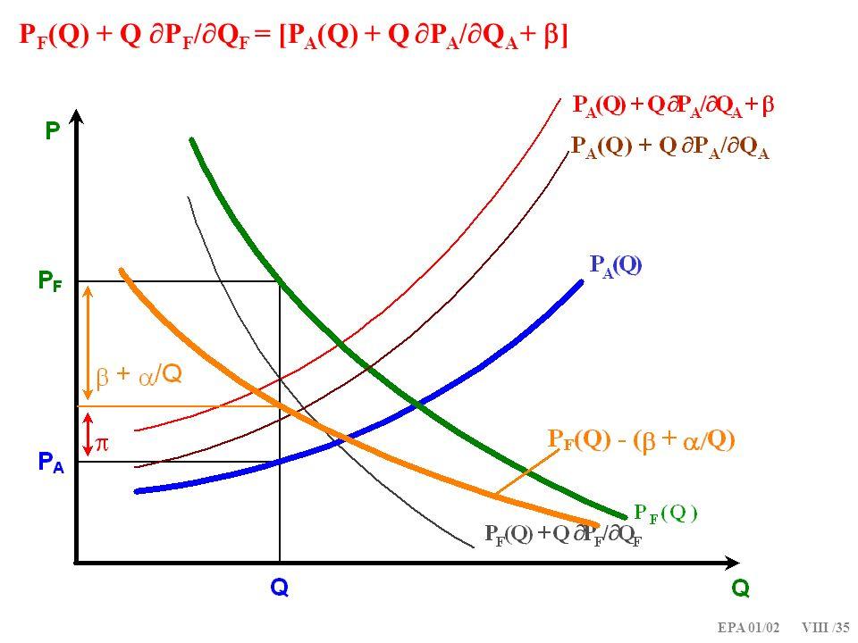 EPA 01/02 VIII /35 P F (Q) + Q P F / Q F = [P A (Q) + Q P A / Q A + ]