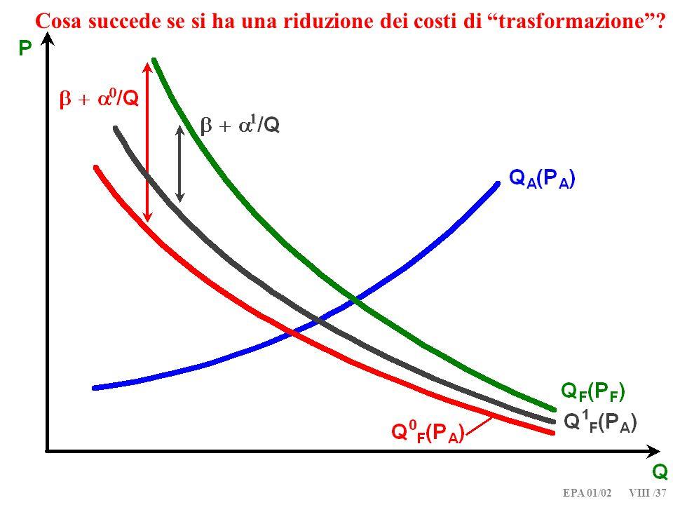 EPA 01/02 VIII /37 Cosa succede se si ha una riduzione dei costi di trasformazione?
