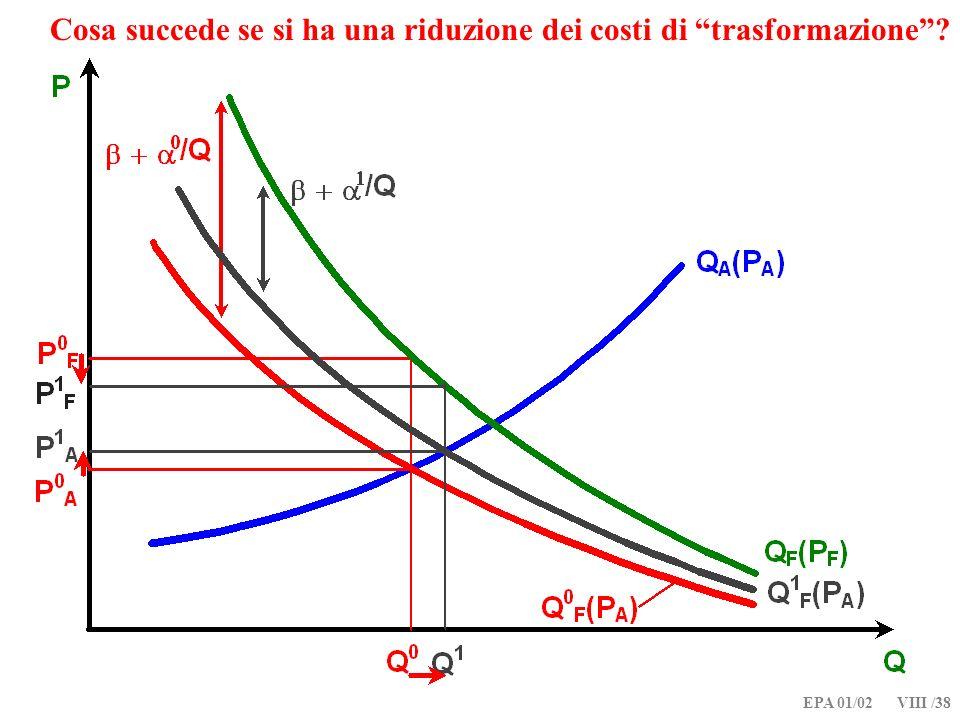 EPA 01/02 VIII /38 Cosa succede se si ha una riduzione dei costi di trasformazione