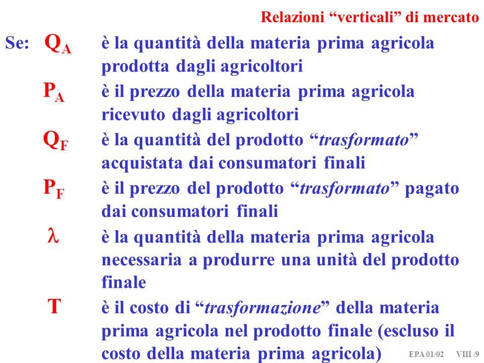 EPA 01/02 VIII /9 Relazioni verticali di mercato Se: Q A è la quantità della materia prima agricola prodotta dagli agricoltori P A è il prezzo della materia prima agricola ricevuto dagli agricoltori Q F è la quantità del prodotto trasformato acquistata dai consumatori finali P F è il prezzo del prodotto trasformato pagato dai consumatori finali è la quantità della materia prima agricola necessaria a produrre una unità del prodotto finale T è il costo di trasformazione della materia prima agricola nel prodotto finale (escluso il costo della materia prima agricola)