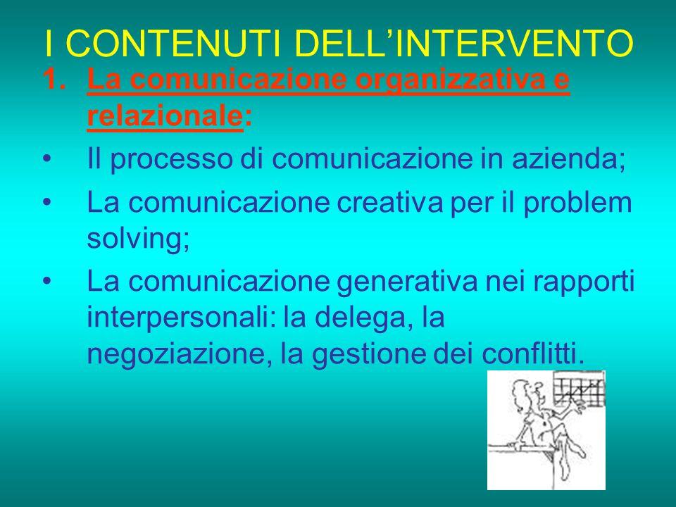 I CONTENUTI DELLINTERVENTO 1.La comunicazione organizzativa e relazionale: Il processo di comunicazione in azienda; La comunicazione creativa per il p