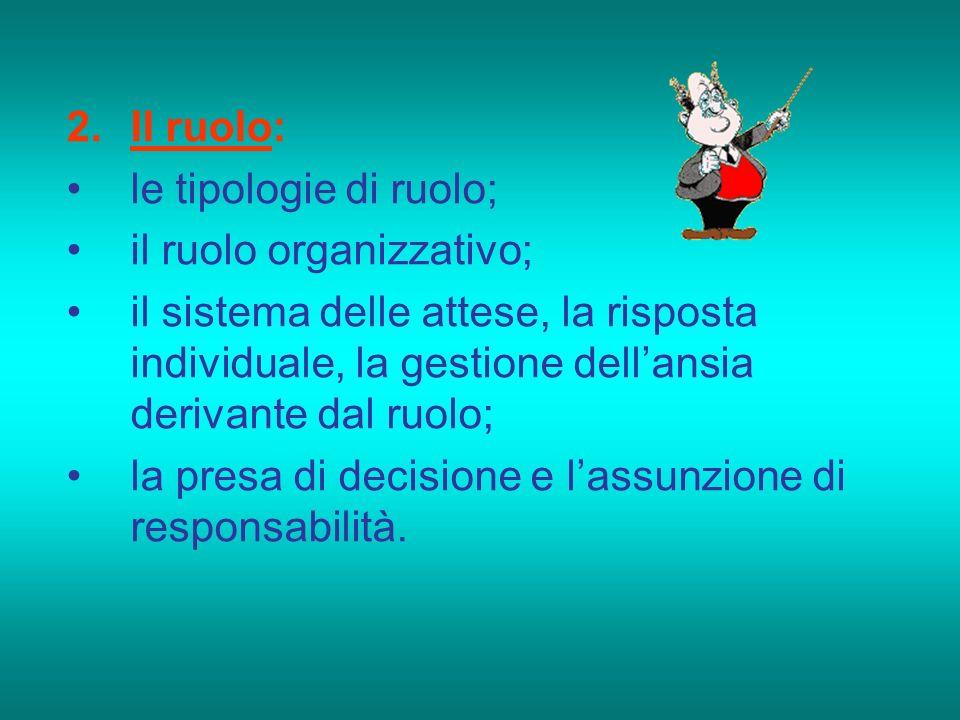 2.Il ruolo: le tipologie di ruolo; il ruolo organizzativo; il sistema delle attese, la risposta individuale, la gestione dellansia derivante dal ruolo