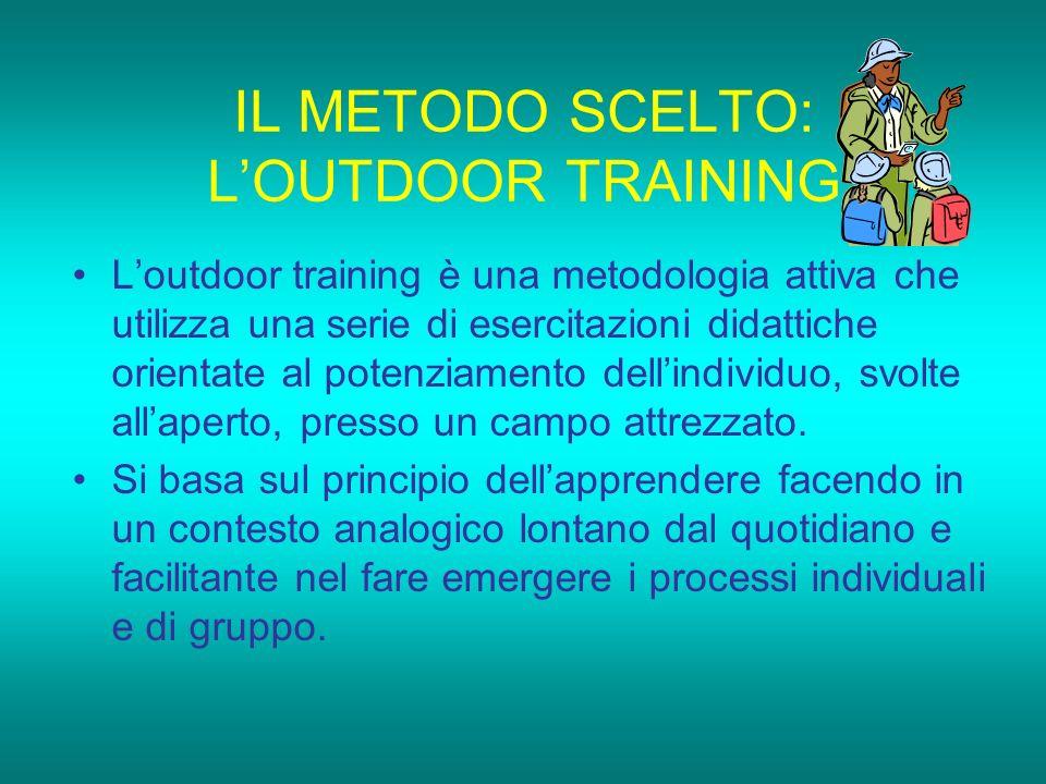 IL METODO SCELTO: LOUTDOOR TRAINING Loutdoor training è una metodologia attiva che utilizza una serie di esercitazioni didattiche orientate al potenzi