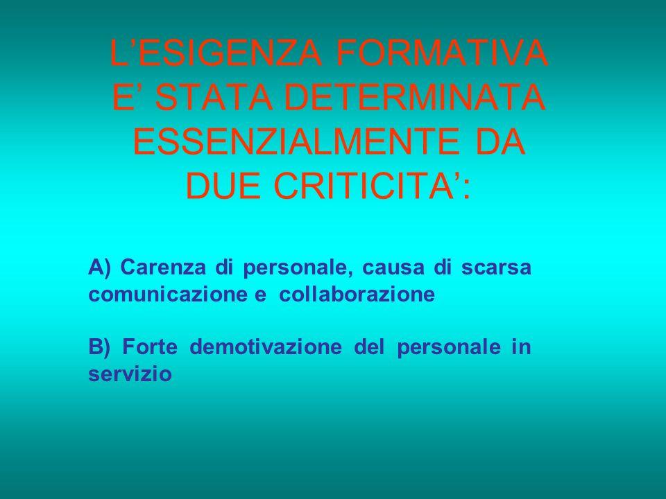 LESIGENZA FORMATIVA E STATA DETERMINATA ESSENZIALMENTE DA DUE CRITICITA: A) Carenza di personale, causa di scarsa comunicazione e collaborazione B) Fo