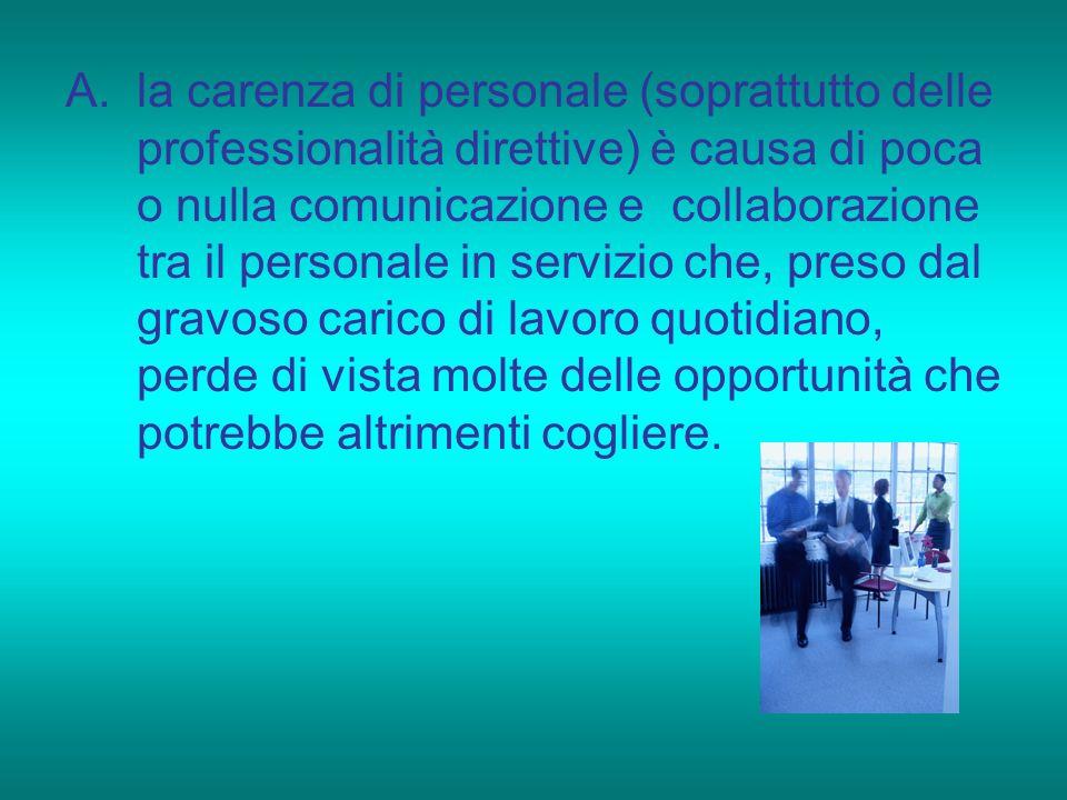 A.la carenza di personale (soprattutto delle professionalità direttive) è causa di poca o nulla comunicazione e collaborazione tra il personale in ser