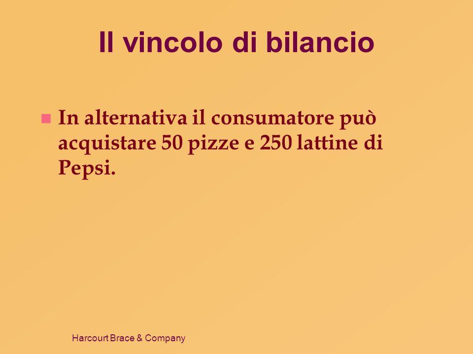 Harcourt Brace & Company Il vincolo di bilancio n In alternativa il consumatore può acquistare 50 pizze e 250 lattine di Pepsi.