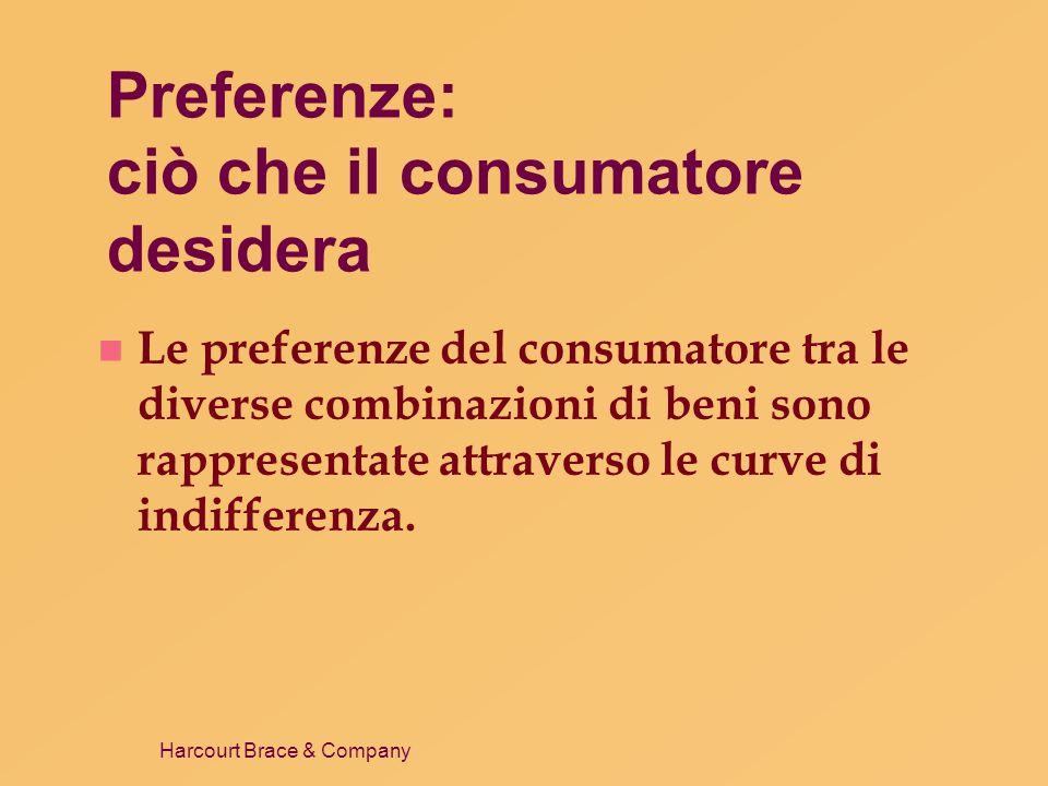 Harcourt Brace & Company Preferenze: ciò che il consumatore desidera n Le preferenze del consumatore tra le diverse combinazioni di beni sono rapprese