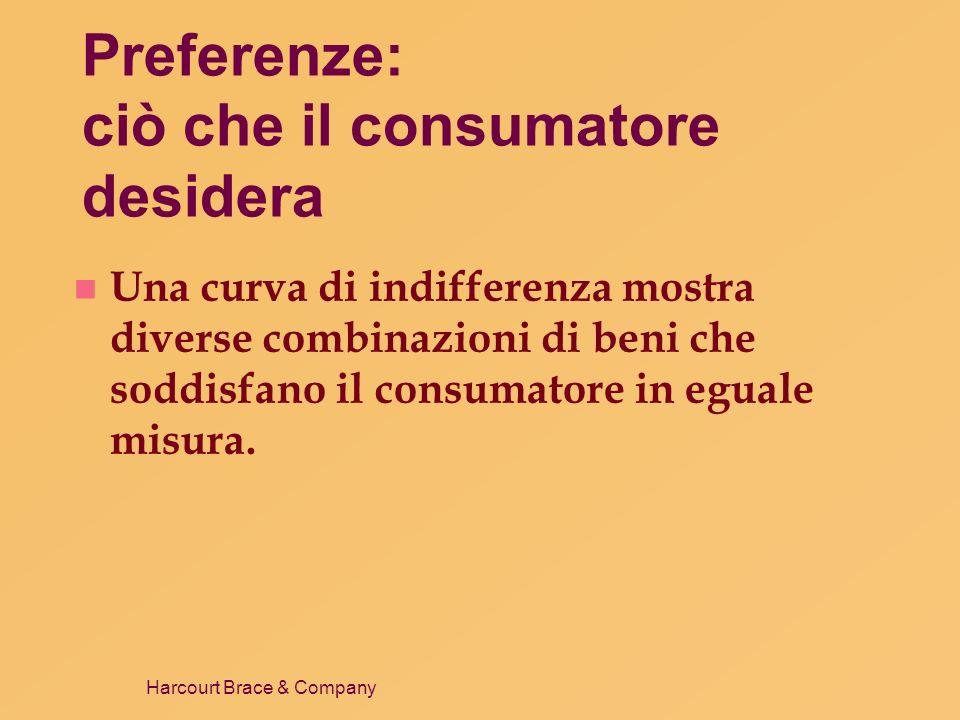 Harcourt Brace & Company Preferenze: ciò che il consumatore desidera n Una curva di indifferenza mostra diverse combinazioni di beni che soddisfano il