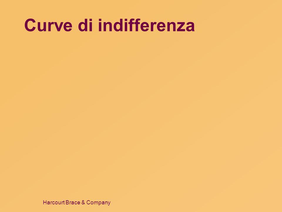 Harcourt Brace & Company Curve di indifferenza