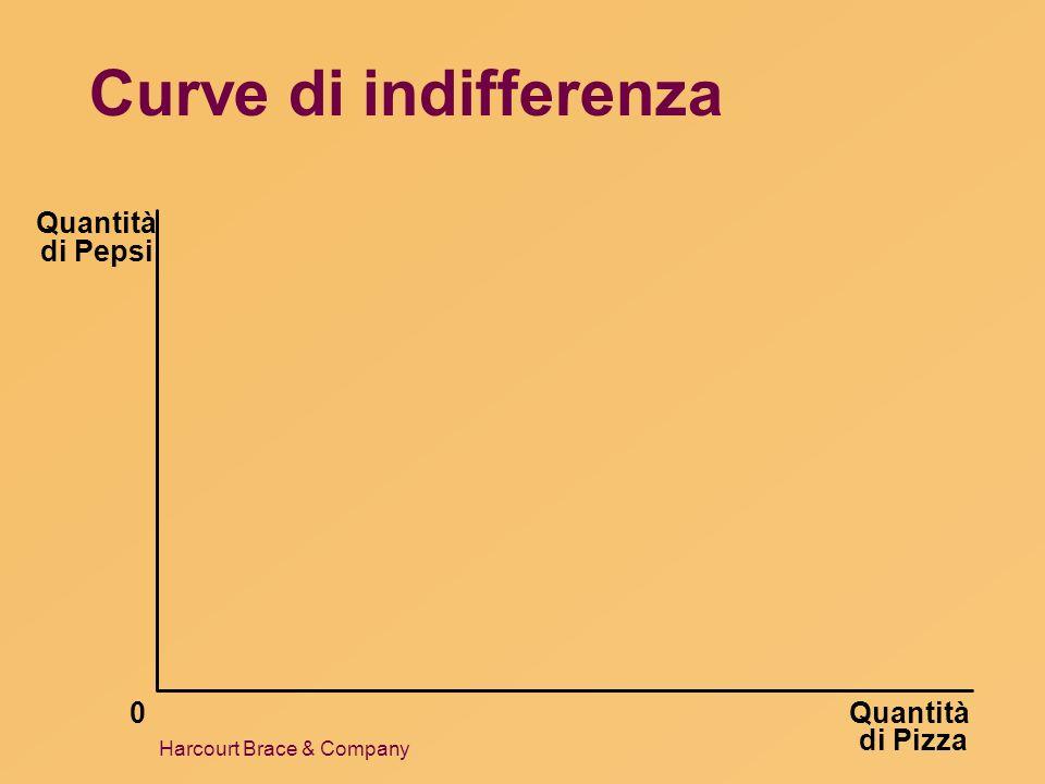 Harcourt Brace & Company Curve di indifferenza Quantità di Pizza Quantità di Pepsi 0