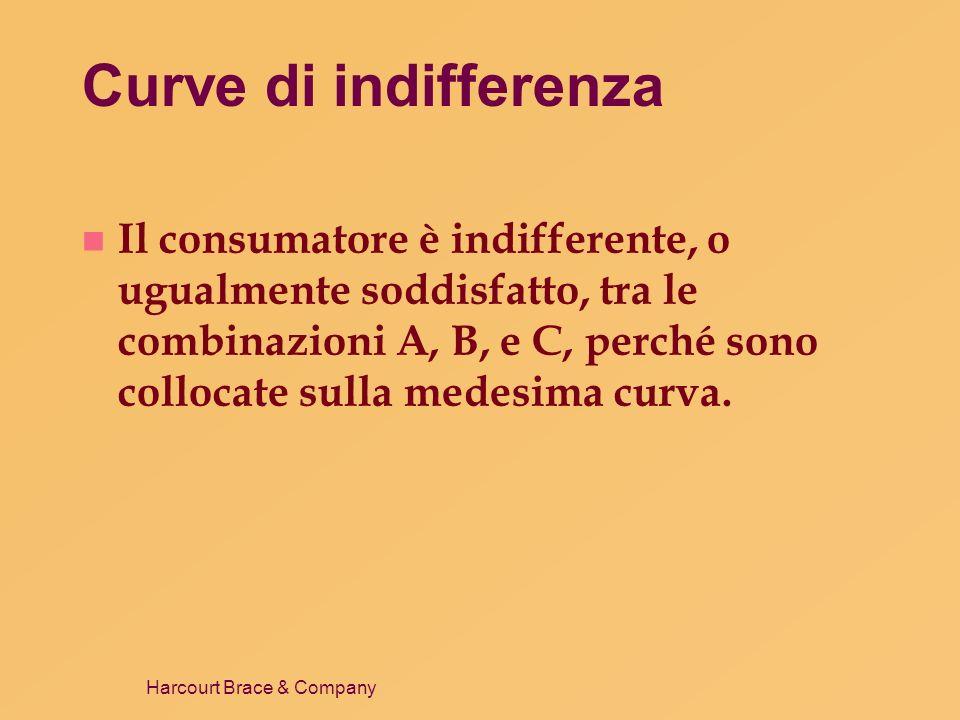 Harcourt Brace & Company Curve di indifferenza n Il consumatore è indifferente, o ugualmente soddisfatto, tra le combinazioni A, B, e C, perché sono c