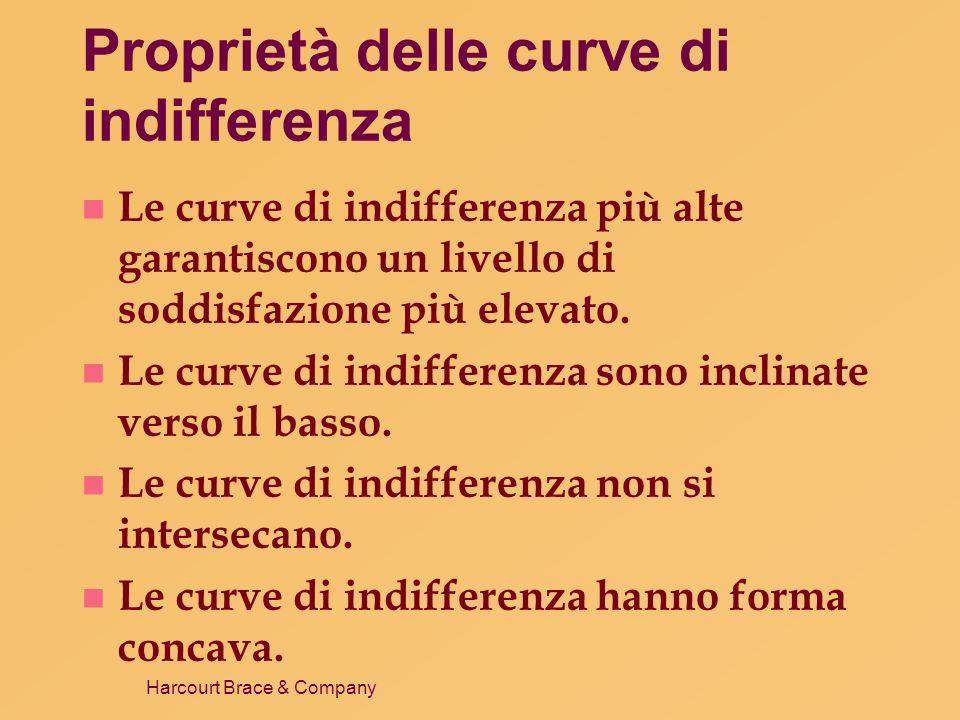 Harcourt Brace & Company Proprietà delle curve di indifferenza n Le curve di indifferenza più alte garantiscono un livello di soddisfazione più elevat