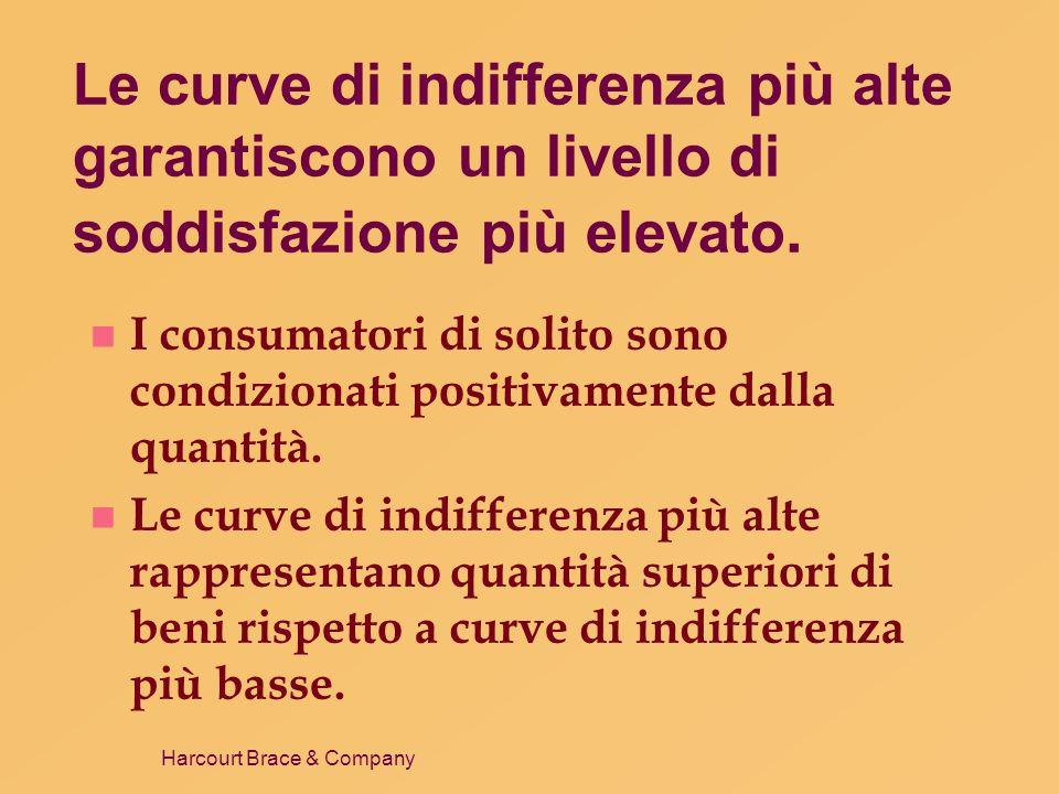 Harcourt Brace & Company Le curve di indifferenza più alte garantiscono un livello di soddisfazione più elevato. n I consumatori di solito sono condiz