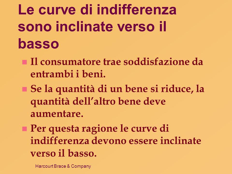 Harcourt Brace & Company Le curve di indifferenza sono inclinate verso il basso n Il consumatore trae soddisfazione da entrambi i beni. n Se la quanti