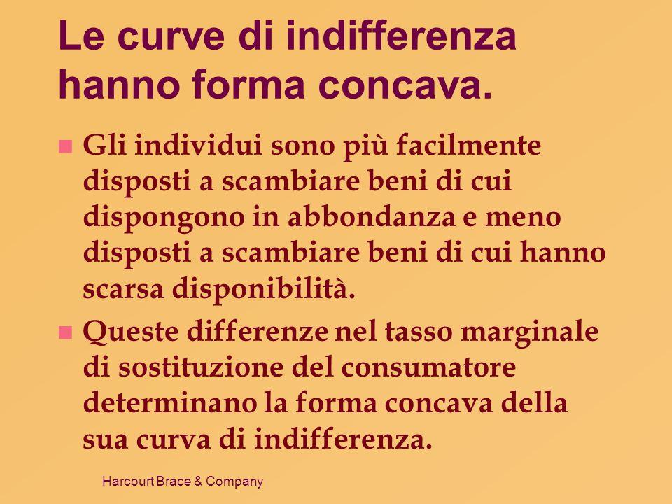 Harcourt Brace & Company Le curve di indifferenza hanno forma concava. n Gli individui sono più facilmente disposti a scambiare beni di cui dispongono