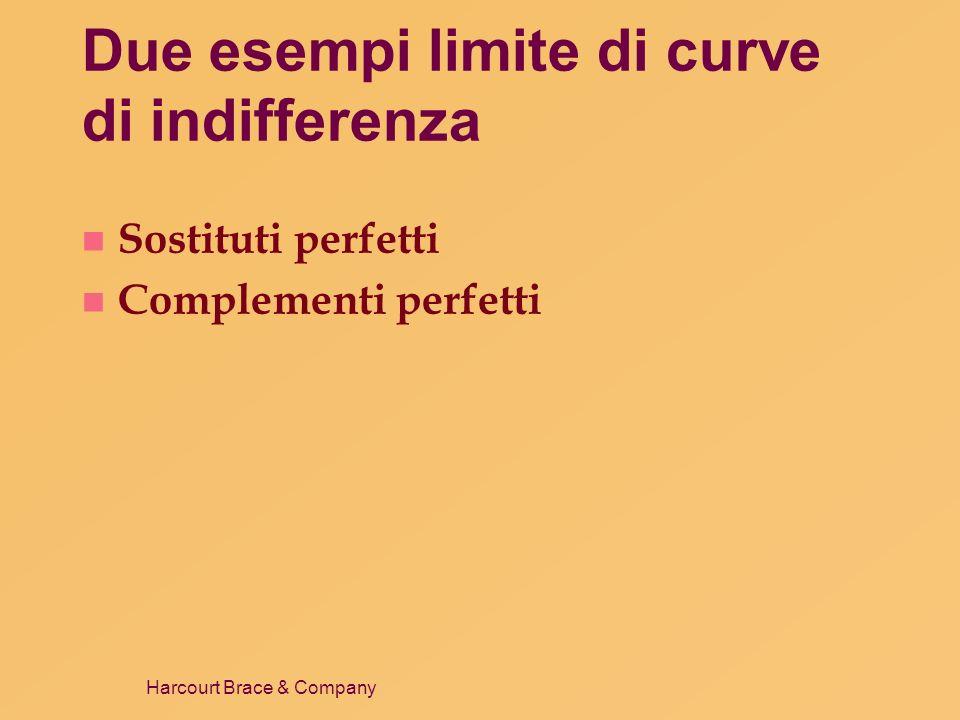 Harcourt Brace & Company Due esempi limite di curve di indifferenza n Sostituti perfetti n Complementi perfetti