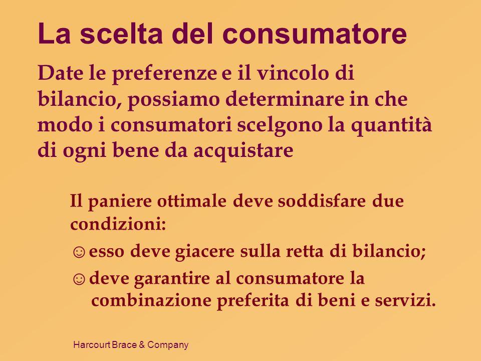 Harcourt Brace & Company La scelta del consumatore Date le preferenze e il vincolo di bilancio, possiamo determinare in che modo i consumatori scelgon