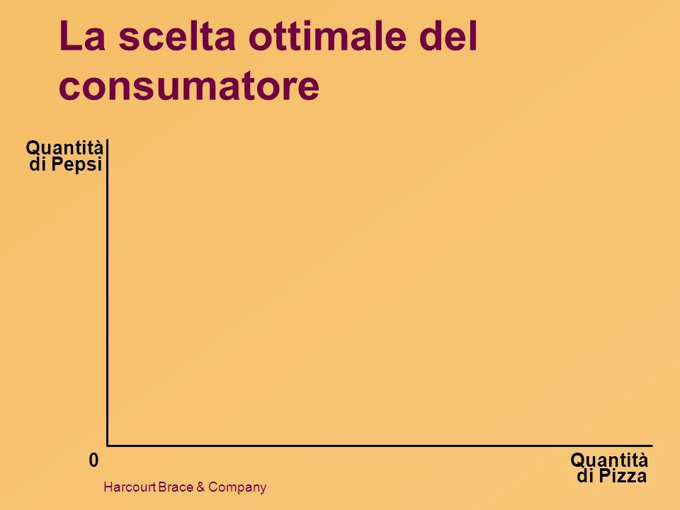 Harcourt Brace & Company La scelta ottimale del consumatore Quantità di Pizza Quantità di Pepsi 0