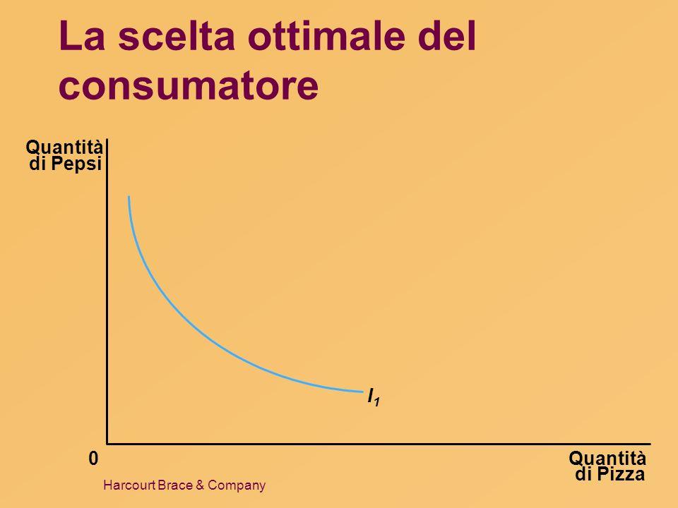 Harcourt Brace & Company La scelta ottimale del consumatore Quantità di Pizza Quantità di Pepsi 0 I1I1