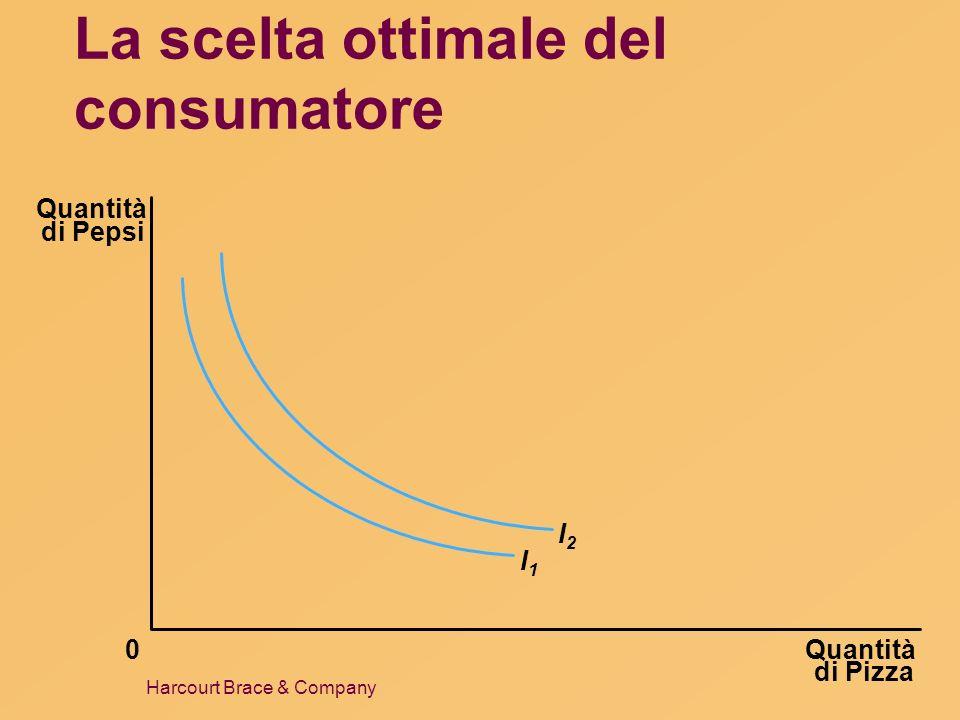 Harcourt Brace & Company La scelta ottimale del consumatore Quantità di Pizza Quantità di Pepsi 0 I1I1 I2I2