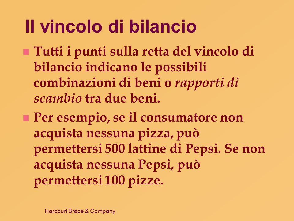 Harcourt Brace & Company La scelta ottimale del consumatore Quantità di Pizza Quantità di Pepsi 0 Vincolo di bilancio I1I1 I2I2 I3I3