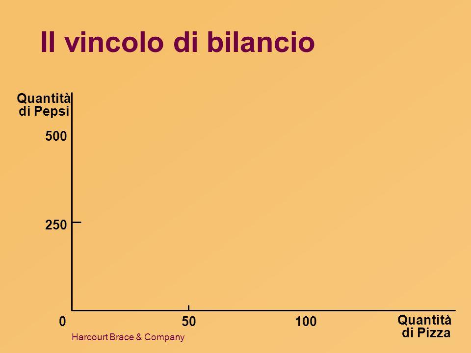 Harcourt Brace & Company La scelta ottimale del consumatore Quantità di Pizza Quantità di Pepsi 0 ottimo I1I1 I2I2 I3I3 Vincolo di bilancio A