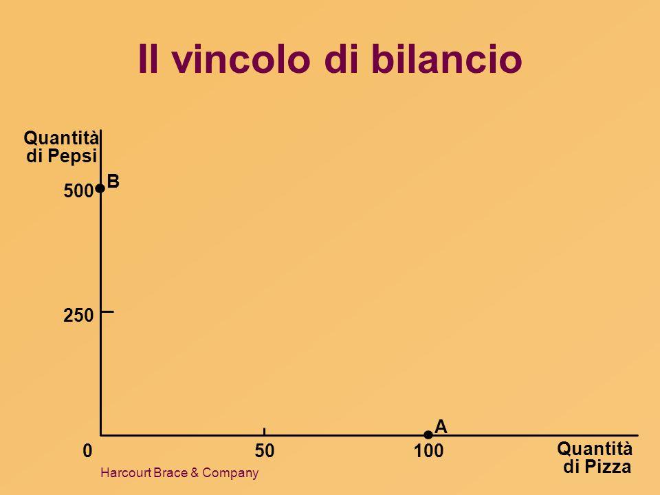 Harcourt Brace & Company Curve di indifferenza Quantità di Pizza Quantità di Pepsi 0 Curve di indifferenza, I 1