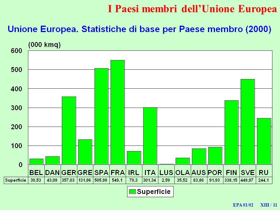 EPA 01/02 XIII / 11 I Paesi membri dellUnione Europea