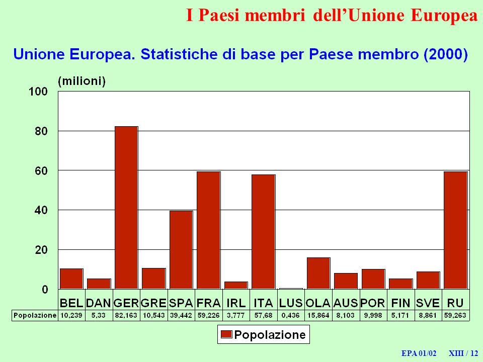 EPA 01/02 XIII / 12 I Paesi membri dellUnione Europea