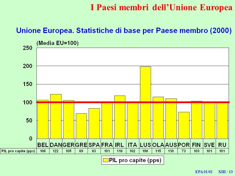 EPA 01/02 XIII / 13 I Paesi membri dellUnione Europea