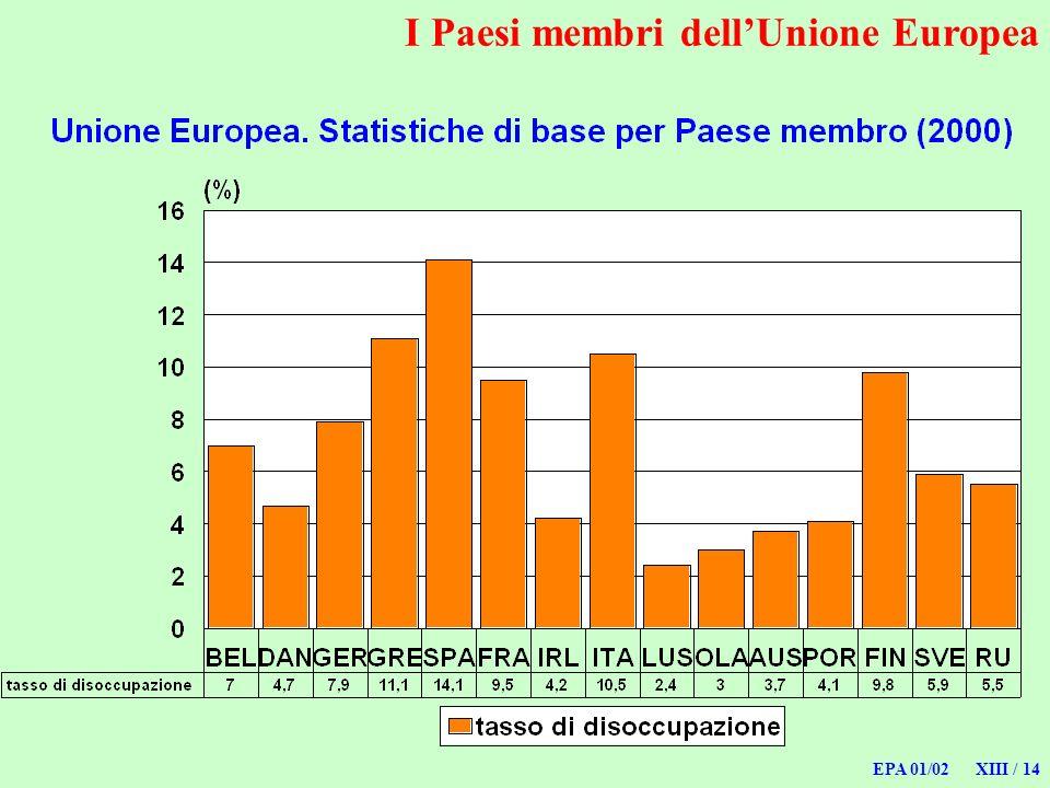 EPA 01/02 XIII / 14 I Paesi membri dellUnione Europea