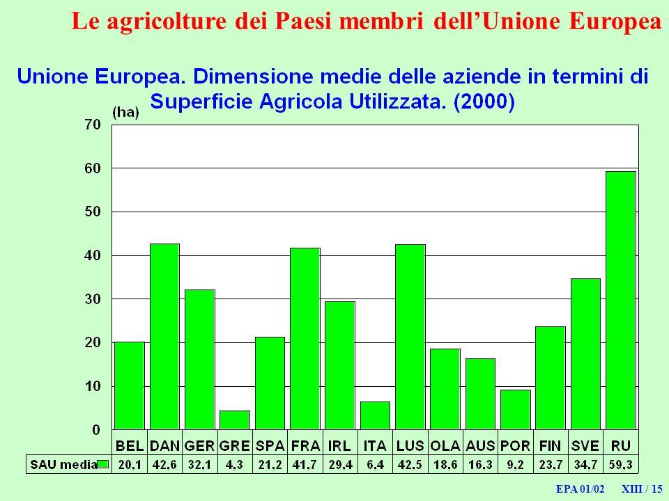 EPA 01/02 XIII / 15 Le agricolture dei Paesi membri dellUnione Europea