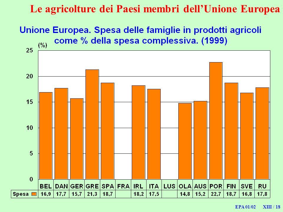 EPA 01/02 XIII / 18 Le agricolture dei Paesi membri dellUnione Europea