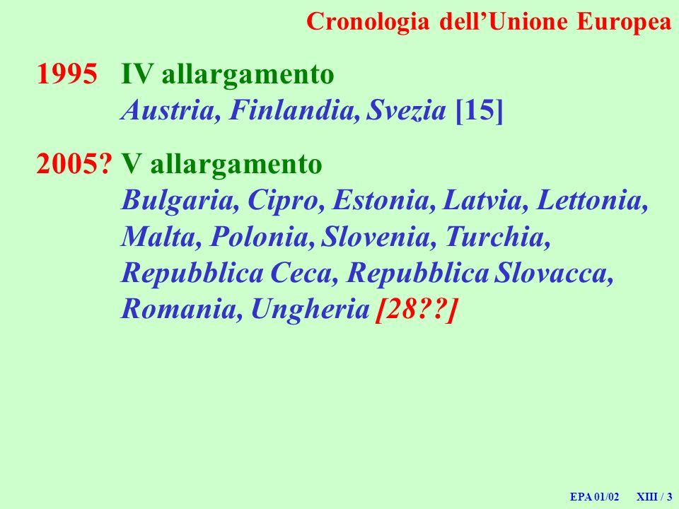 EPA 01/02 XIII / 3 1995IV allargamento Austria, Finlandia, Svezia [15] Cronologia dellUnione Europea 2005?V allargamento Bulgaria, Cipro, Estonia, Lat