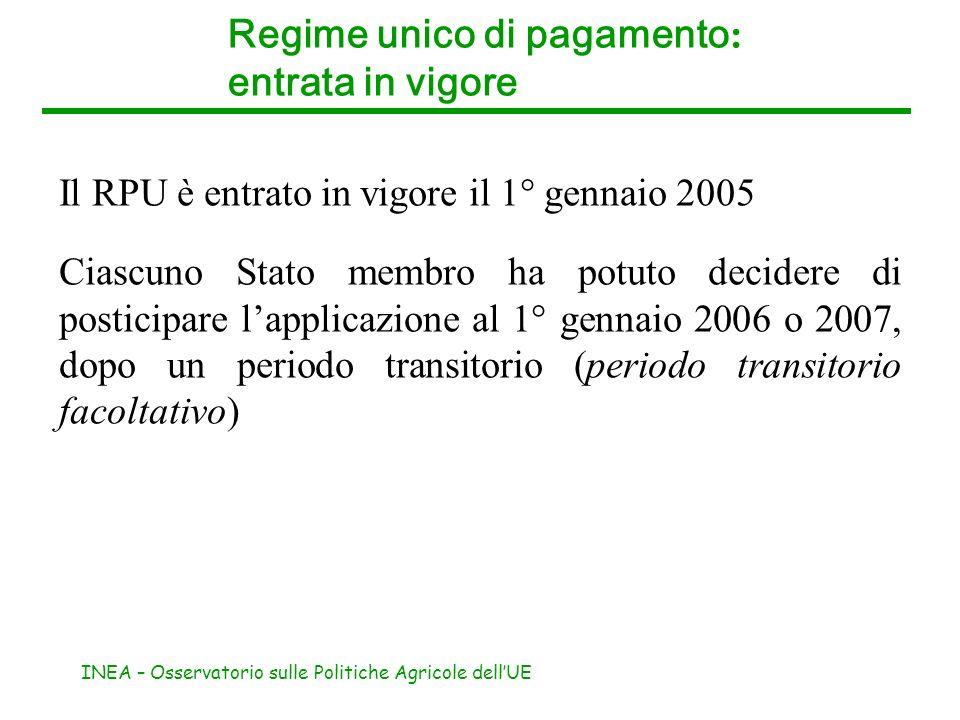 INEA – Osservatorio sulle Politiche Agricole dellUE Regime unico di pagamento : entrata in vigore Il RPU è entrato in vigore il 1° gennaio 2005 Ciascu