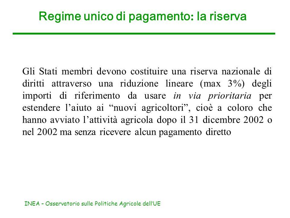 INEA – Osservatorio sulle Politiche Agricole dellUE Regime unico di pagamento : la riserva Gli Stati membri devono costituire una riserva nazionale di