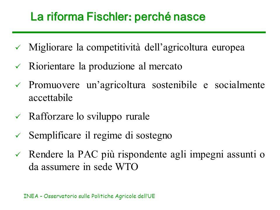 INEA – Osservatorio sulle Politiche Agricole dellUE La riforma Fischler 1)Disaccoppiamento degli aiuti e istituzione del regime di pagamento unico (RPU) 2)Modulazione degli aiuti diretti 3)Condizionalità degli aiuti diretti Ruota attorno a tre cardini: