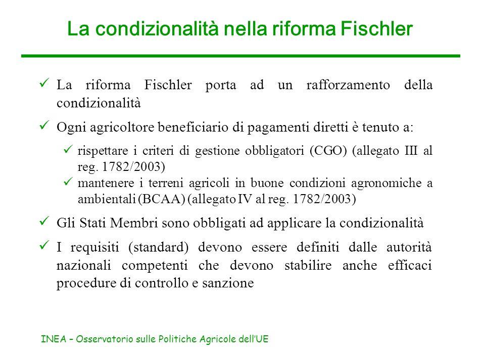 INEA – Osservatorio sulle Politiche Agricole dellUE La riforma Fischler porta ad un rafforzamento della condizionalità Ogni agricoltore beneficiario d