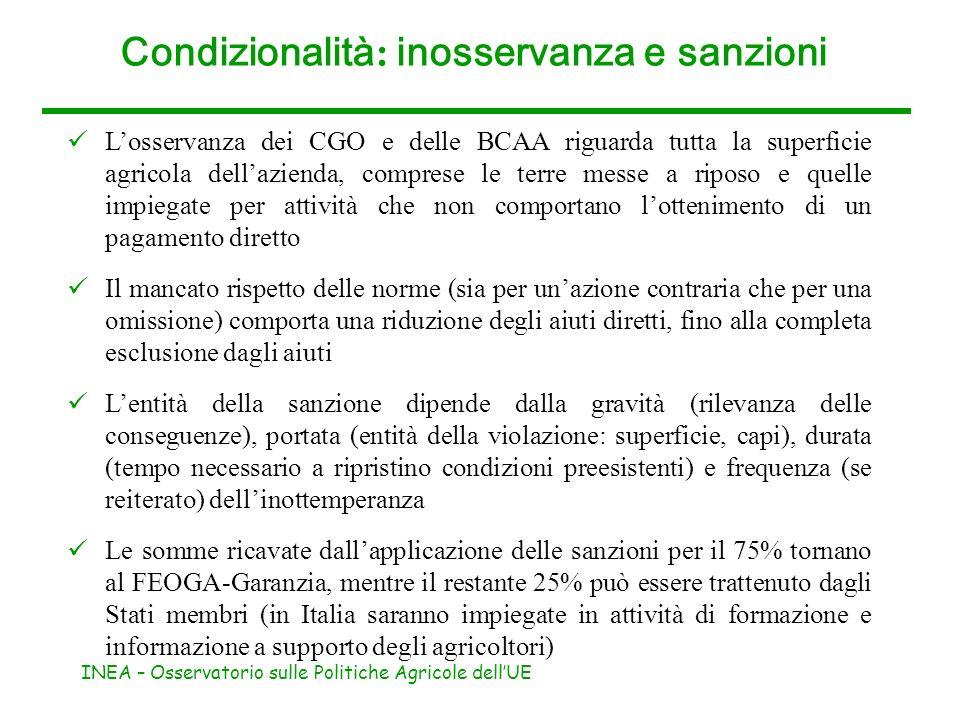INEA – Osservatorio sulle Politiche Agricole dellUE Losservanza dei CGO e delle BCAA riguarda tutta la superficie agricola dellazienda, comprese le te