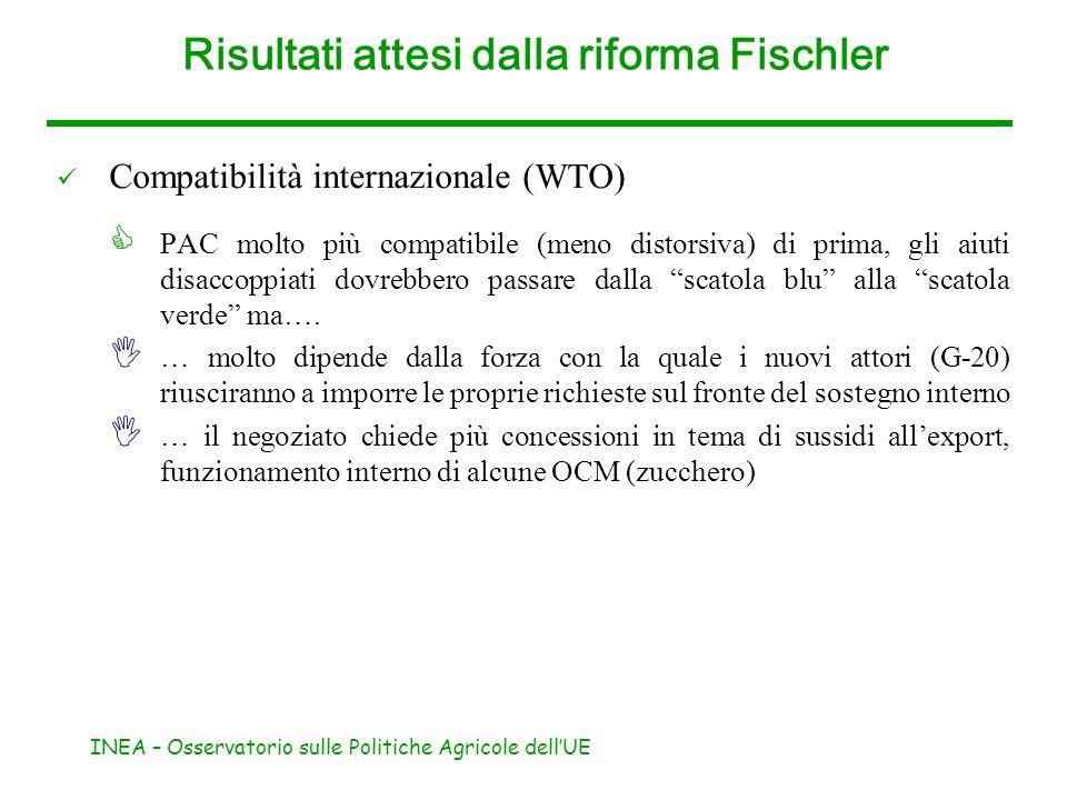 INEA – Osservatorio sulle Politiche Agricole dellUE Compatibilità internazionale (WTO) PAC molto più compatibile (meno distorsiva) di prima, gli aiuti