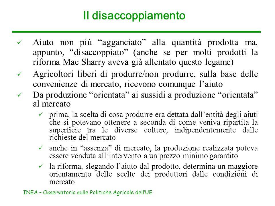 INEA – Osservatorio sulle Politiche Agricole dellUE Il disaccoppiamento Aiuto non più agganciato alla quantità prodotta ma, appunto, disaccoppiato (an