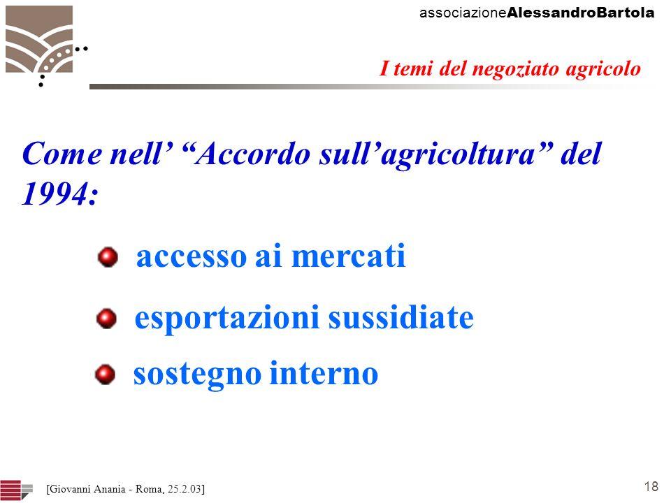 associazione AlessandroBartola 18 [Giovanni Anania - Roma, 25.2.03] accesso ai mercati I temi del negoziato agricolo esportazioni sussidiate sostegno interno Come nell Accordo sullagricoltura del 1994: