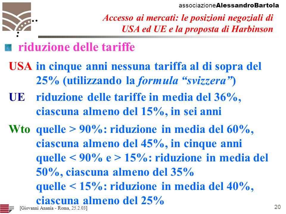 associazione AlessandroBartola 20 [Giovanni Anania - Roma, 25.2.03] Accesso ai mercati: le posizioni negoziali di USA ed UE e la proposta di Harbinson riduzione delle tariffe USA in cinque anni nessuna tariffa al di sopra del 25% (utilizzando la formula svizzera) UE riduzione delle tariffe in media del 36%, ciascuna almeno del 15%, in sei anni Wto quelle > 90%: riduzione in media del 60%, ciascuna almeno del 45%, in cinque anni quelle 15%: riduzione in media del 50%, ciascuna almeno del 35% quelle < 15%: riduzione in media del 40%, ciascuna almeno del 25%