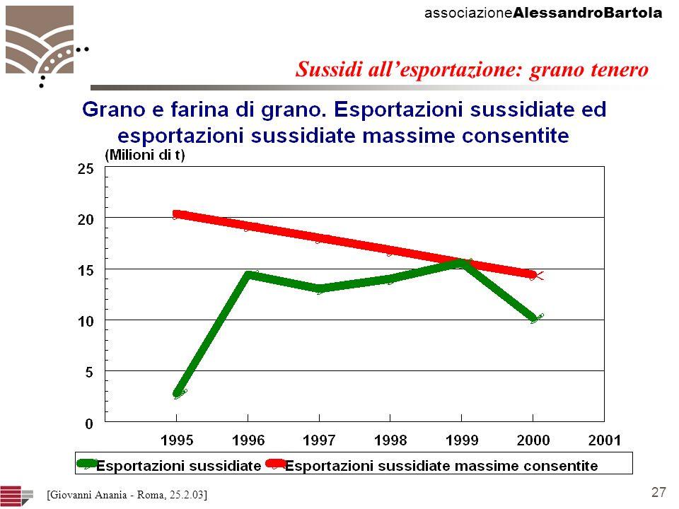 associazione AlessandroBartola 27 [Giovanni Anania - Roma, 25.2.03] Sussidi allesportazione: grano tenero